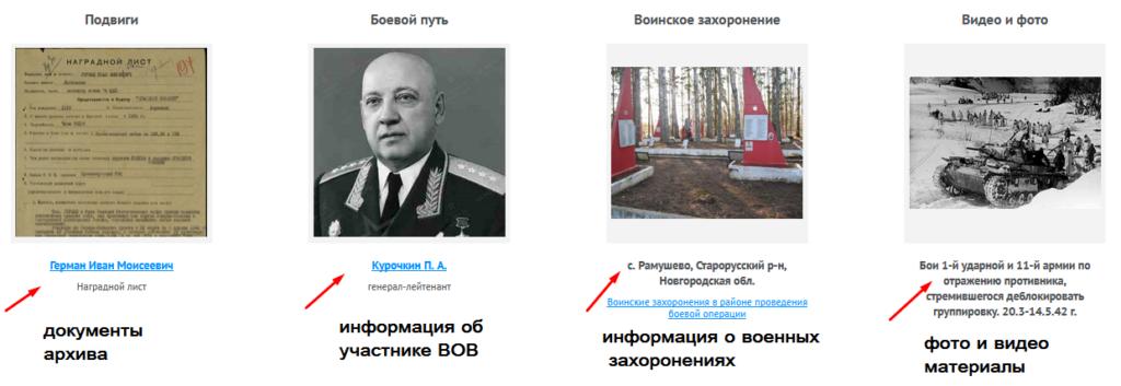 Сайт Память народа фото и видео